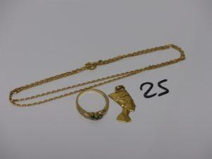 1 chaîne maille forçat en or (L46cm) 1 pendentif égyptien en or et 1 bague en or ornée de pierres vertes et 2 petits diamants (Td50). PB 7,4grs