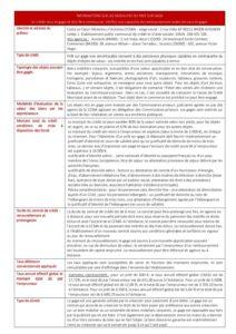 fiche information précontractuelle