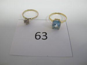 1 Bague en or modèle solitaire rehausséed'une pierre blanche(TD52), 1 bague en or rehaussée d'une pierre bleue(TD51). PB 4,6 g.